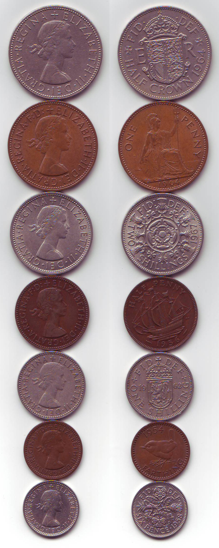 Maltese Currency History | Maltese History & Heritage