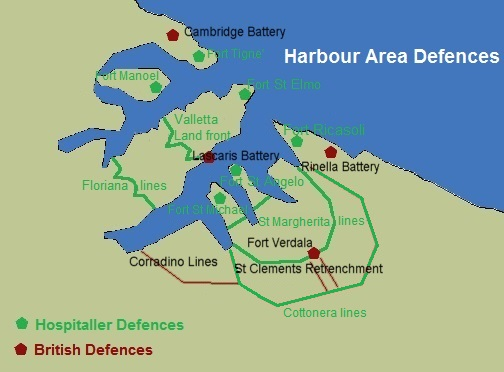 Harbour Defences